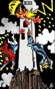 CHIRON RETROGRAD 2017 – tid til at brænde broer?