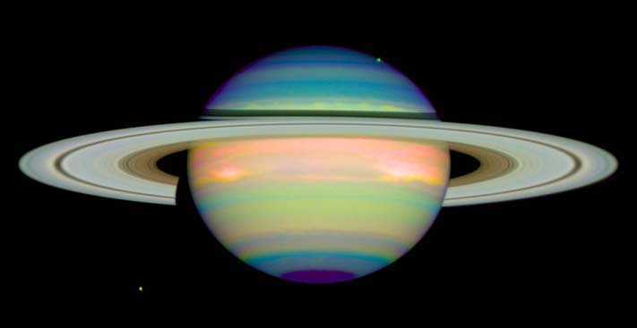Saturn sep-dec 2017. Guruernes fald og tid til at tage ansvar
