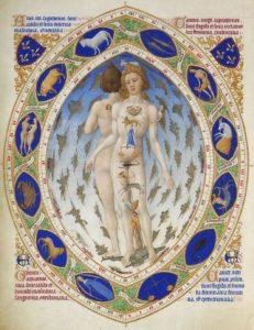 Kroppens astrologi
