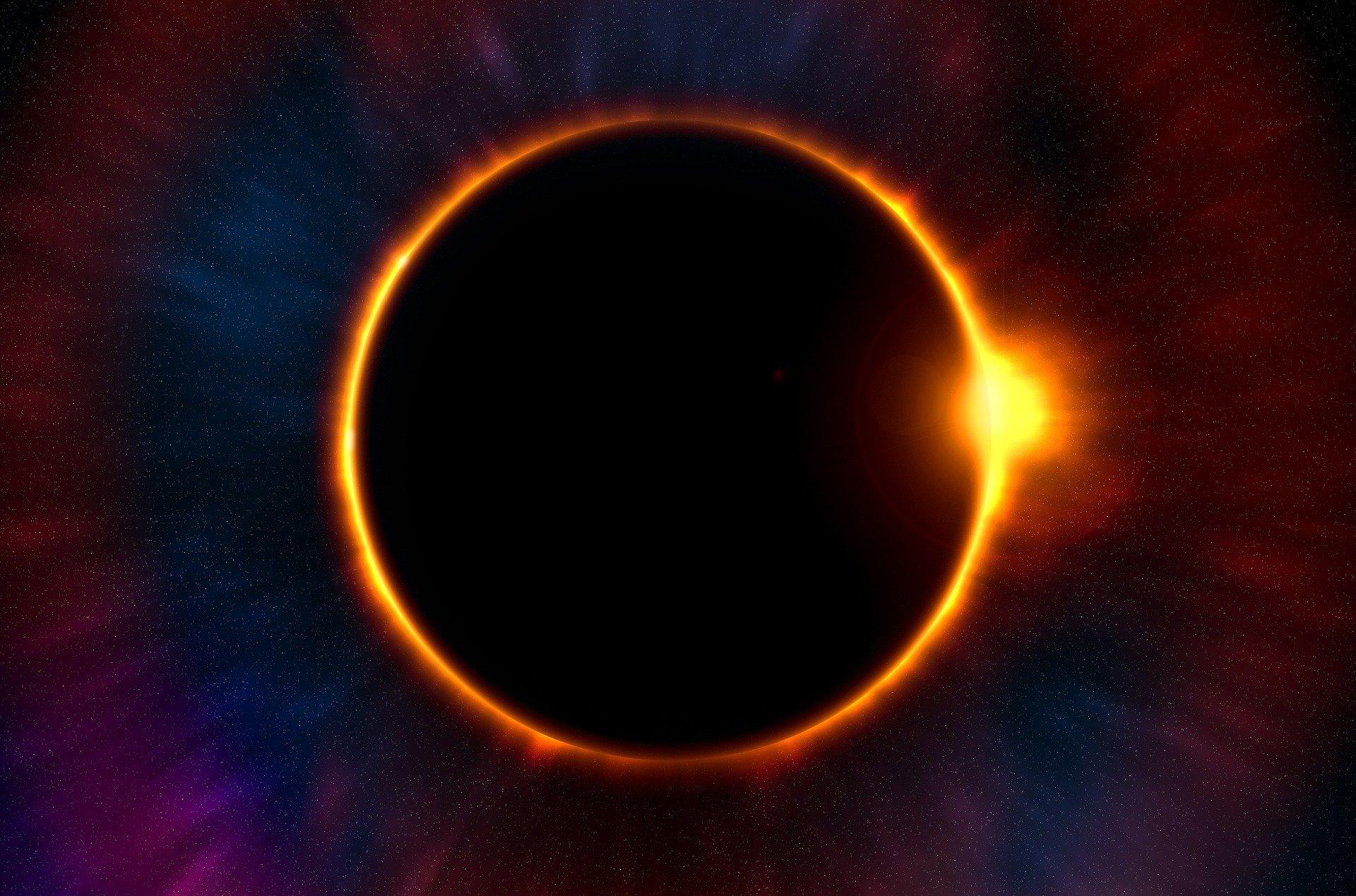 Eklipse-oversigt 2020-2025